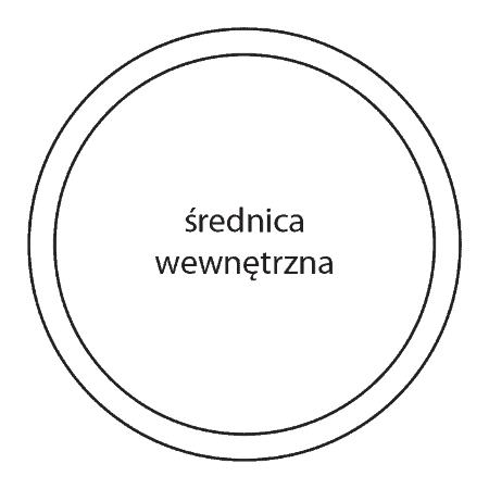 Okrąg wskazujący średnicę pierścionka od GESELLE Jubiler